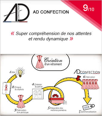 avis AD CONFECTION